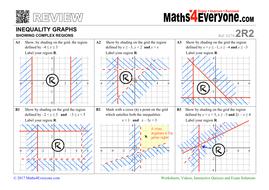 inequality-graphs-answer-sheet-2.pdf