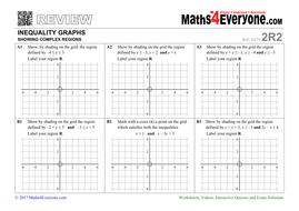 inequality-graphs-sheet-2.pdf