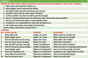 what is noun clause and examples