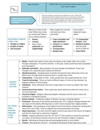 areas-of-study-2.pdf