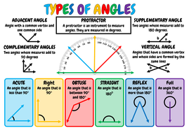 Types-of-Angles.pdf