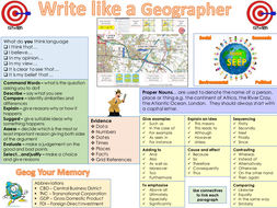 Write-like-a-Geographer-placemat.pptx