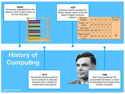 History-of-computing.pdf