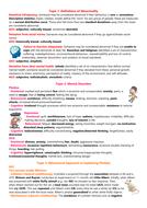 PSYCHOPATHOLOGY-REVISION.pdf