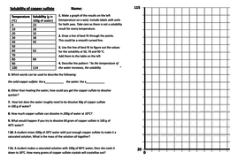 ks3 science chemistry solubility graph worksheet by jeroenvanos teaching resources. Black Bedroom Furniture Sets. Home Design Ideas