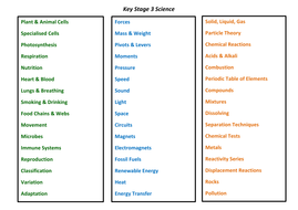 KS3 Science Revision (List of topics