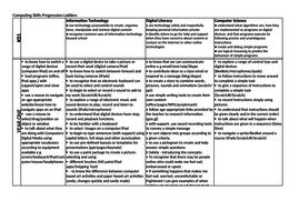 Computing Skills Progression Grids KS1 and 2 *With E-Safety