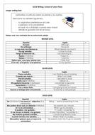 Spanish GCSE Writing School & Future Plans - Grade 9 Structures list & Model Answer