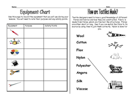 Textile Activity Worksheet - Equipment & Safety by ...