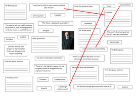 An Inspector Calls character quote analysis crime board
