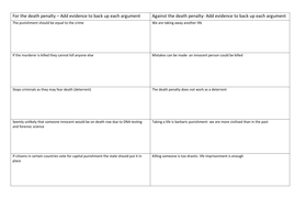 02-capital-punishment-table.docx