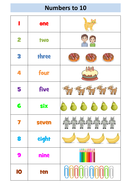 preview-images-counting-forward-to-10-worksheets-2.pdf