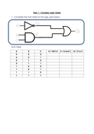 GCSE Computer Science - Complex Logic Gates