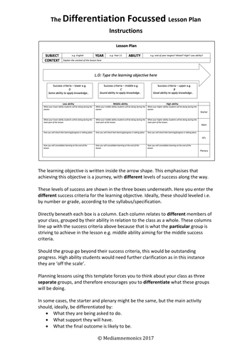 The Differentiation Focussed Lesson Plan Template By Mediamnemonics