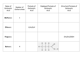 Carboxylic-Worksheet.docx