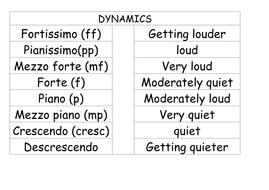 dynamics-mixed-up-match-up.docx
