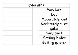 dynamics-fill-in-italian-terms.docx