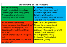 Instruments-of-the-orchestra.docx