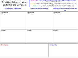 L1-2-Marxist-C-D-A3-Worksheet.ppt