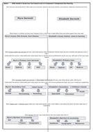 A3-Planning-sheet-Myra-and-Elizabeth.docx
