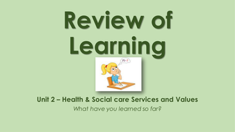 4.-Review-of-Learning-.pptx