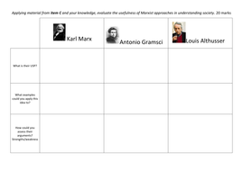 L3-Marxism---Planning-Sheet.docx