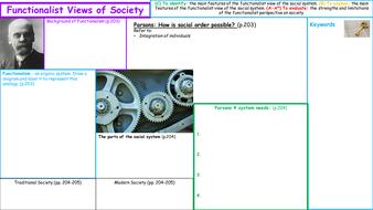 L1-2-Functionalism-Worksheet.pptx