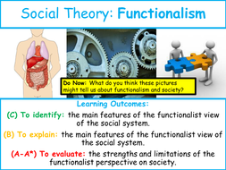 L1-2-Functionalist-Perspective-on-Society-PowerPoint.pptx
