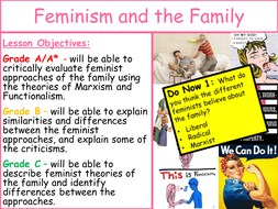 Feminism-Perspectives-on-the-Family-PowerPoint.pptx