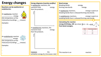 AQA 9-1 GCSE Science/Chemistry - Energy changes (PPT + worksheets ...