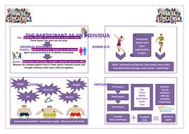 GCSE-Revision-Cards.docx