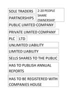 Basic-Ownership-Card-Sort.docx