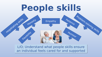 A2.-People-skills.pptx