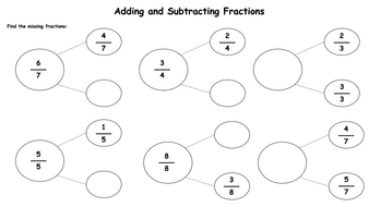 adding and subtracting fractions same denominator worksheets by  activity