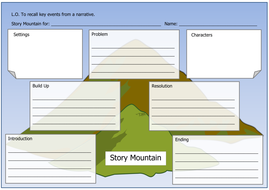 free blank story mountain planning template by mark w jones