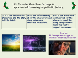 Lesson-7-Pathetic-Fallacy.ppt