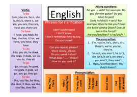 A learning mat for those who have just begun English as a Foreign Language