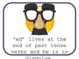 Regular past tense verbs posters