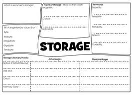 1.3Storage_Rev_Map.pdf