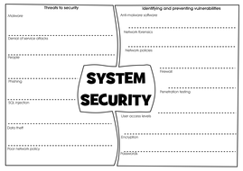 1.6System_Security_Rev_Map.pdf
