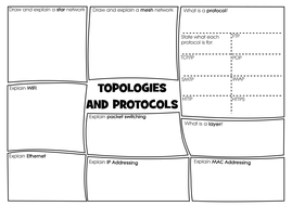 1.5Topologies_Rev_Map.pdf