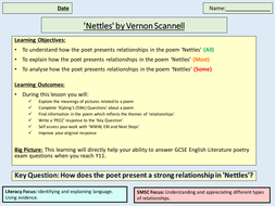 nettles poem questions