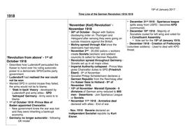 timeline for the socialist revolution spartacus revolt germany