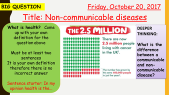 AQA new specification- Non-communicable diseases-B7.1