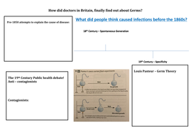 AQA 9-1 GCSE Introduction to Germ Theory and Louis Pastuer