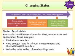 Changing-States.pptx