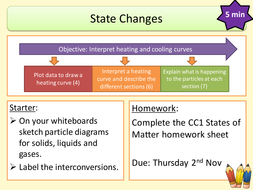 State-Changes.pptx