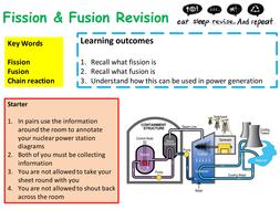 Fission---Fusion-Revision.pptx