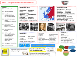 9-1 Edexcel History Learning/Topic Placemats for Superpower Relations and The Cold War - Topic 1