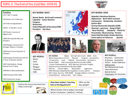9-1 Edexcel History Learning/Topic Placemats for Superpower Relations and The Cold War - Topic 3